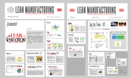 Copy of Copy of Copy of LEAN MANUFACTURING