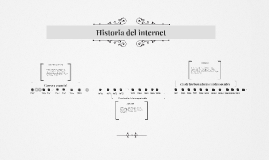Copy of Historia del internet