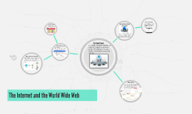 Copy of The Internet and the World Wide Web