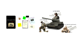 How to operate a Tank