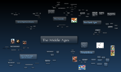 Copy of The Middle Ages