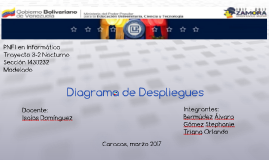 Diagrama de Despliegues