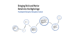 Postdigital Enterprise Disruption Contest: Retail Stores Go Digital