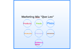 "Marketing Mix ""Que Leo"""