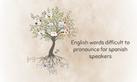 English words difficult to pronounce form spanish speakers