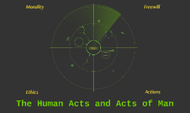 The Human Acts and Acts of Man