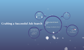 Crafting a Successful Job Search