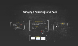 Copy of Managing & Measuring Social Media
