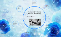 Copy of Conformity Hitler & and the Nazi Party