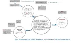 Ética, Responsabilidad Social Corporativa, Sustentabilidad A