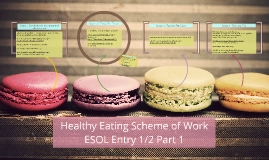 Healthy Eating Scheme of Work ESOL Entry 1/2 Part 1