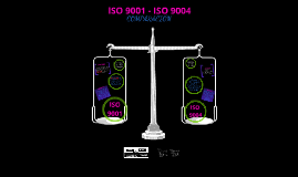 Copy of comparativo entre iso 9001-iso 9004