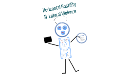 Copy of Horizontal Hostility and Lateral Violence