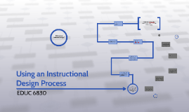 Using an Instructional Design Process