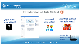 Copia de Introducción al Aula Virtual (Docentes)