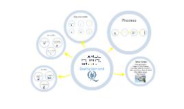 Copy of SMN Quality Standard