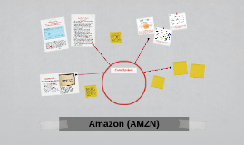 Copy of Amazon (AMZN)