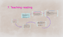 7. Teaching reading