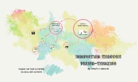 Copy of INNOVATION THROUGH DESIGN THINKING
