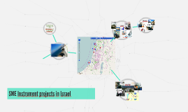 SME Instrument projects in Israel