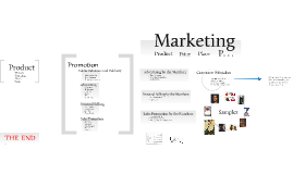Copy of Marketing Lecture