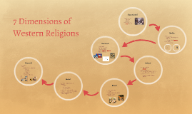 7 Dimensions of Western Religions