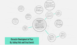 Character Development of Tess