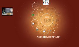 Copy of VALORES HUMANOS