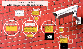 Privacy -- In a Nutshell