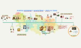 Copy of Plantas Medicinais - Linha do Tempo - Botânica Econômica