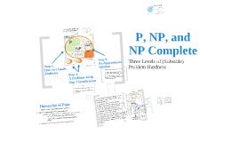 Copy of Copy of GHP PnP