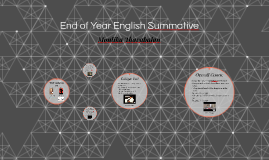 End of Year English Summative