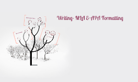 Writing- MLA & APA Formatting