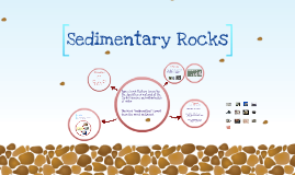 Copy of Sedimentary Rocks