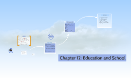 Copy of Chapter 12: Education and School