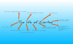 Cortez timeline  Leng