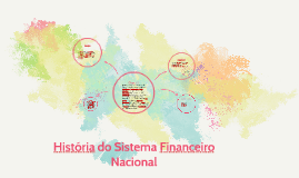 História do Sistema Financeiro Nacional