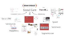 Social Care Is The 2014 Marketing - Speech