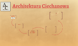 Architektura Ciechanowa