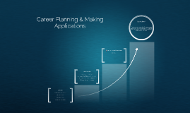 Copy of Career Planning & Making Applications