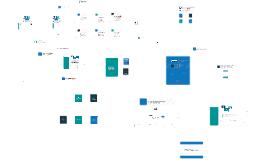Guides pour les entreprises