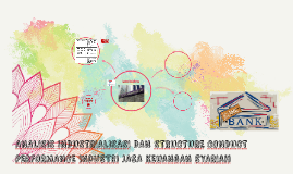 ANALISIS INDUSTRIALISASI DAN STRUCTURE CONDUCT PERFORMANCE I