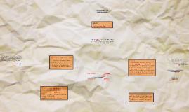 Copy of DIFERENTES VERSIONES SOBRE LA IDENTIDAD CHILENA