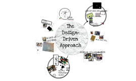 The Design-Driven Approach