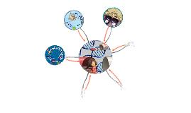 Mapa Mental Bioquimica del N2
