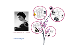 Coco Chanel Engels presentatie