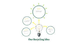 Our Recycling Idea