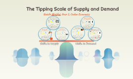 The Tipping Scale of Supply and Demand
