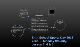 Erith School Sports Day 2018