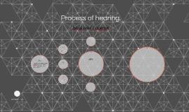 Process of hearing.